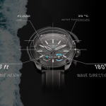 Panser Augmented Smartwatch
